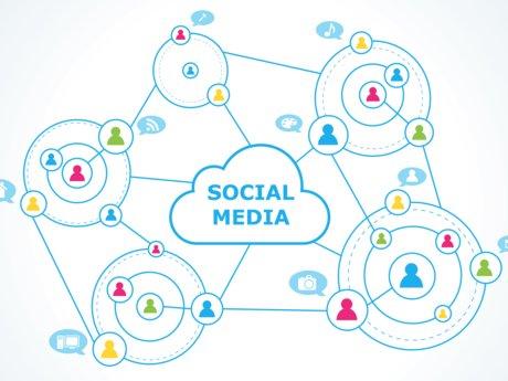 Marketing and Social Media Help