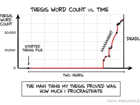 Tips for a great Master/PhD Thesis