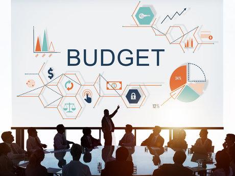 Personal Budget Analysis