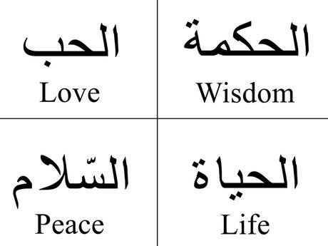 Learn to read Arabic Script