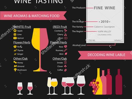 """""""Sommelier"""" -Host your wine tasting"""