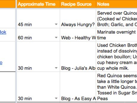 Dinner Meal Plan for a Week