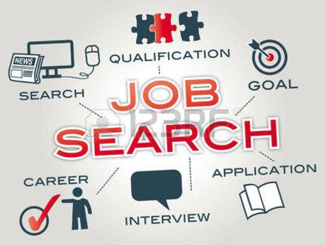 Job finder/ filter
