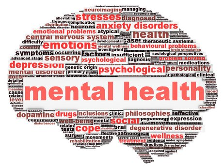 Mental Health Diagnostic