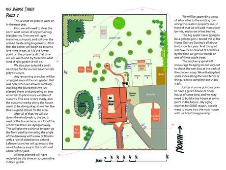 Short Edible Landscape Consultation
