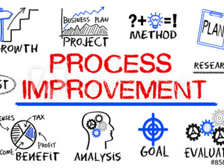 30 min - Business Process Consult