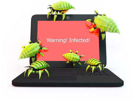 Malware Cleanup