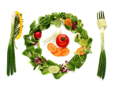 Plant Based Living  & how to start