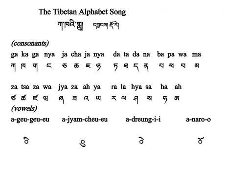 Tibetan Language speaking partner