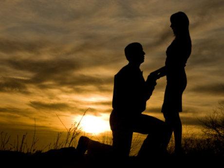 Proposal planning help