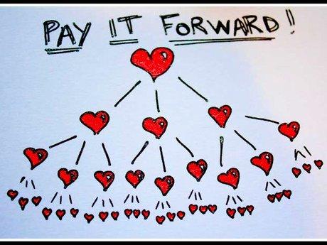 Pay it Forward :D