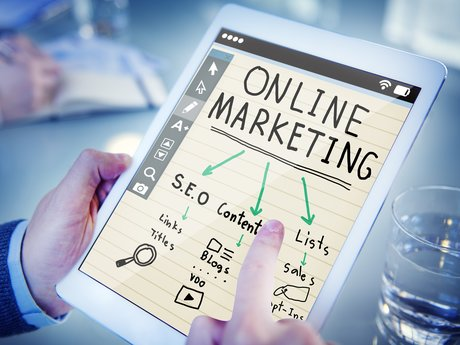 Personalized Digital Market Plan