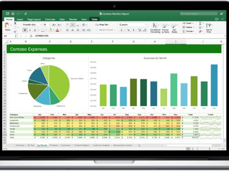 1 hour Excel Pro training.
