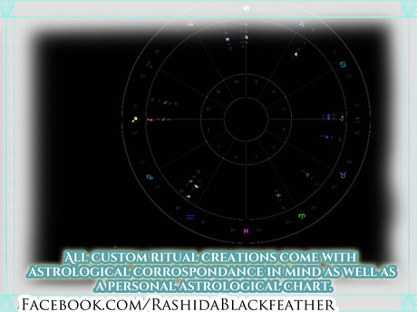 Customized Astrological Spell