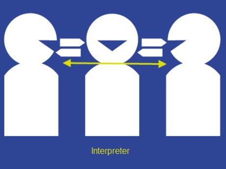 Translator / Interpreter