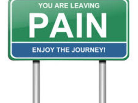 Ending chronic pain checklist