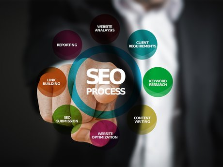 Trendy SEO Best Practices