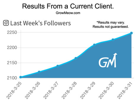 Instagram Growth: 7 Days Engaging