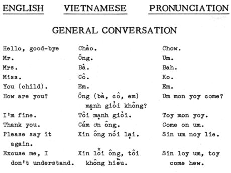 Vietnamese Translation/Lessons