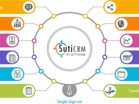 Customized CRM: systems of choice.