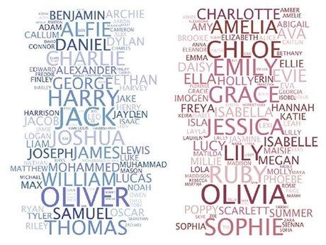 Character Naming