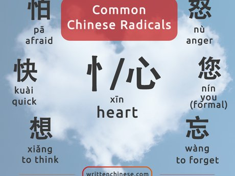 Chinese Mandarin Made Easy!