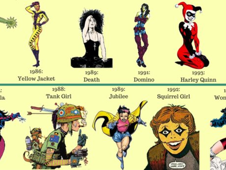 The history of comics Class