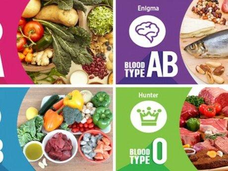 Blood Type Diet Consultation