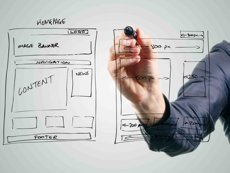 Usability Review for your Website