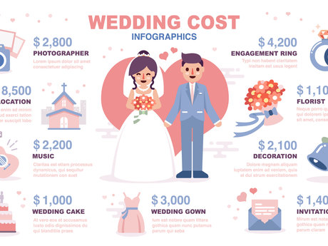 BudgetWedding Financial Consult