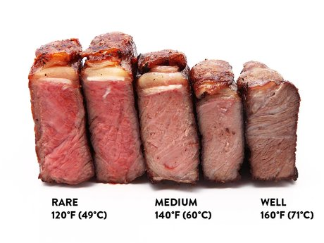 Teach you about Sous Vide cooking