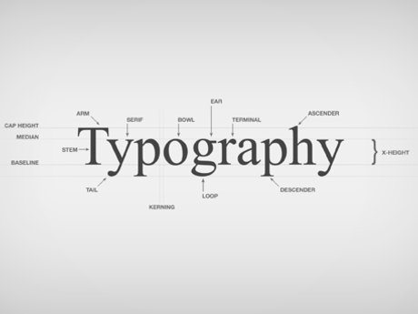 Typography Image of your Text/Quote