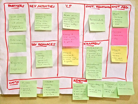 Canvas Business Model - Consulting