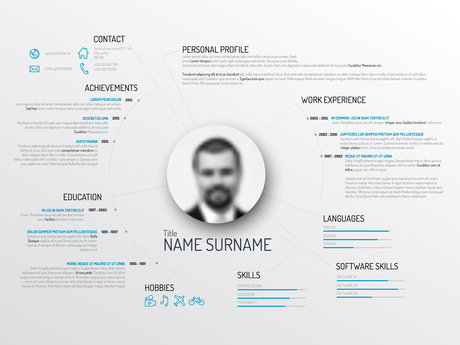 Resume building and analysis