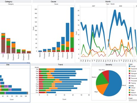 Tableau Visualization Software