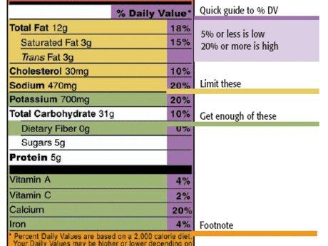 Recipe Nutrition Analysis