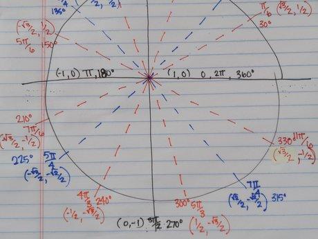 Trigonometry tutoring