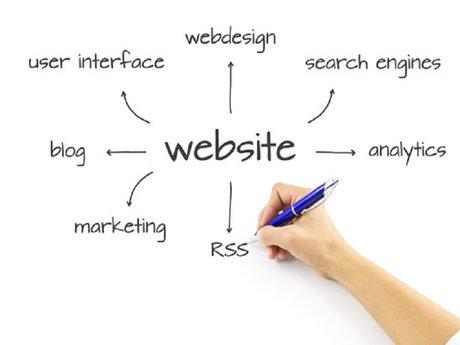 1 Hour Website Consultation