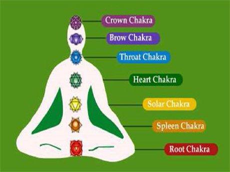 Dowsing chakra consultation