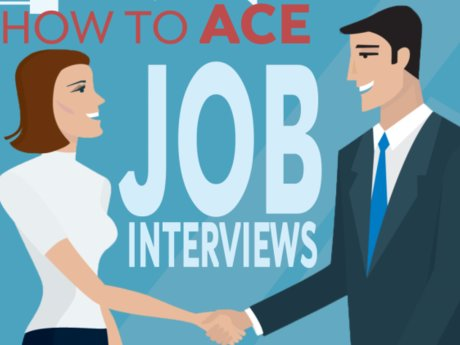 Ace that Job Interview!