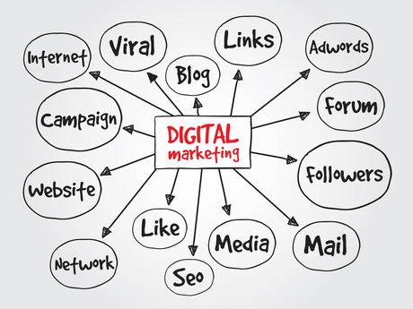 Full-stack Digital Marketer