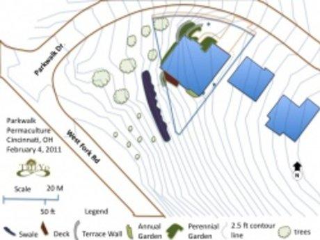Landscape Design and  Assessment