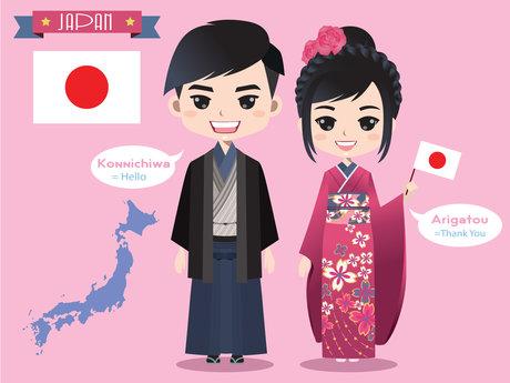 Japanese kana Lessons