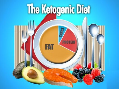 Intro to the Ketogenic Diet