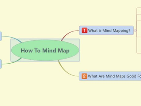 Introduction to Mind Mapping Course