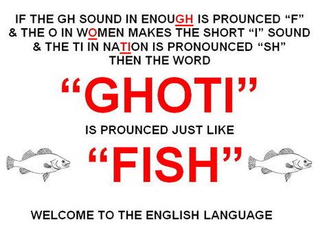 English Word Pronunciation