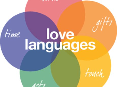 Learn About Love Languages