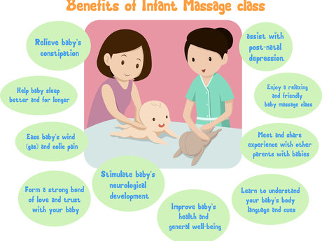 2 Classes of 1 hour Infant Massage