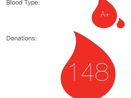Blood (Donation) Buddy