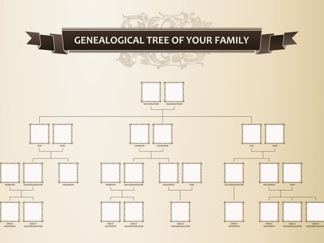 Custom Digital Family Genogram
